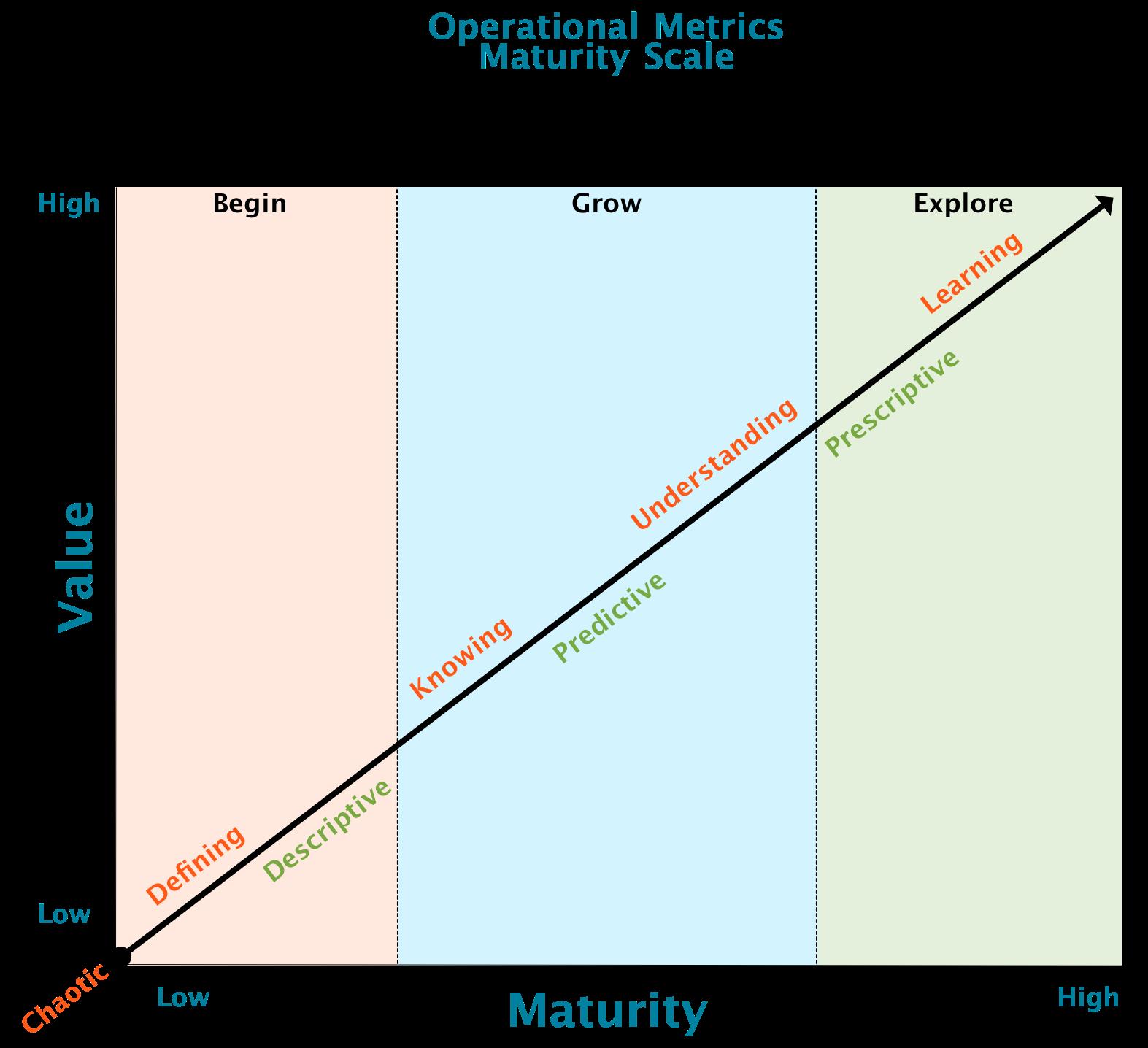MonitoringMaturityScale.png