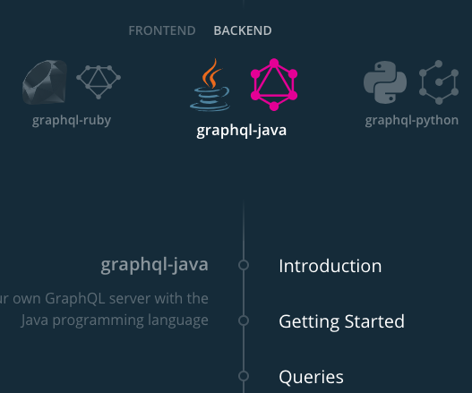 How to GraphQL website