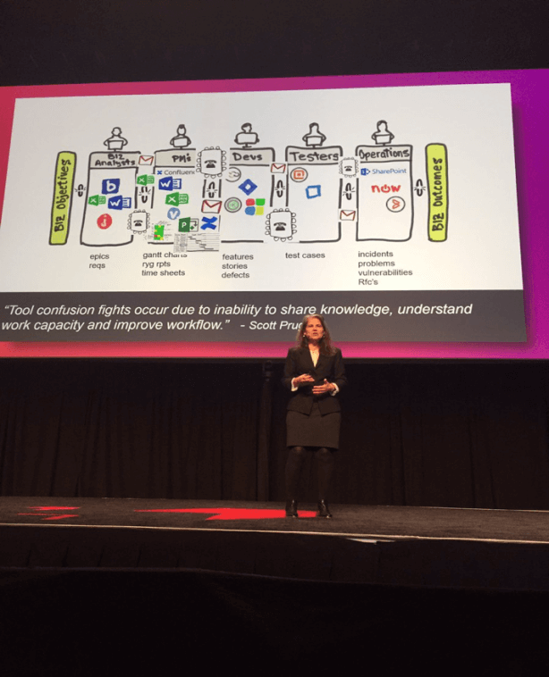 Dominica DeGrandis explains tool confusion issues at DOES 18